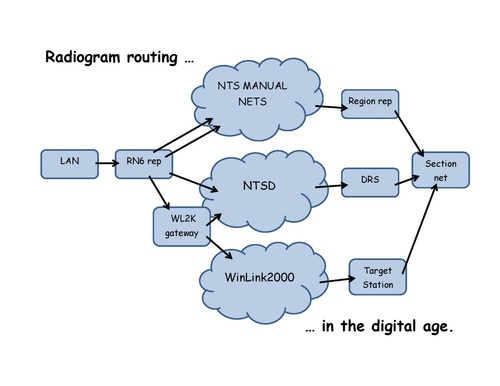 NTSPaths.jpg